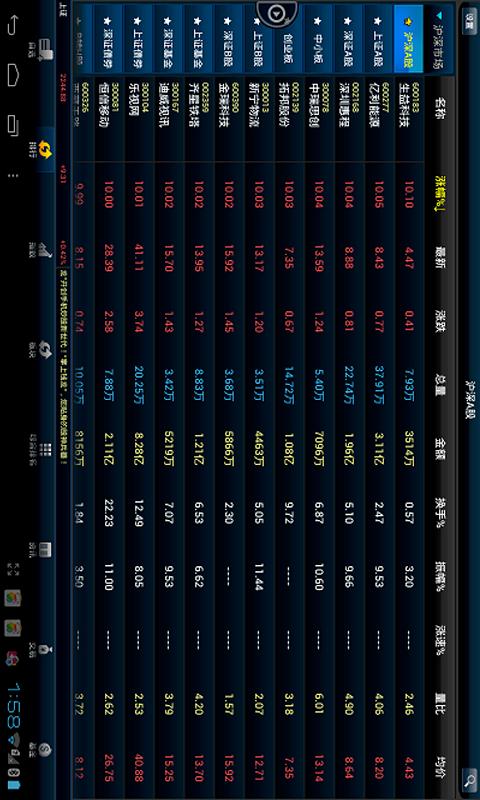大同证券HD