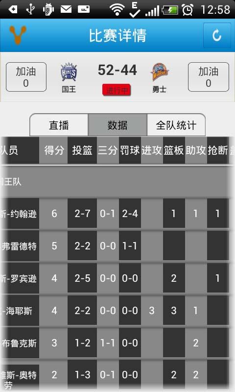 【免費體育競技App】中文NBA-APP點子