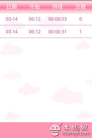 【免費生活App】胎动计数器 Babykick Tracker-APP點子